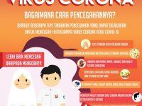 SMKN Tanjungsari mendukung Pencegahan Penyebaran Virus Covid-19